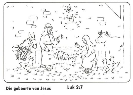 Die geboorte van Jesus