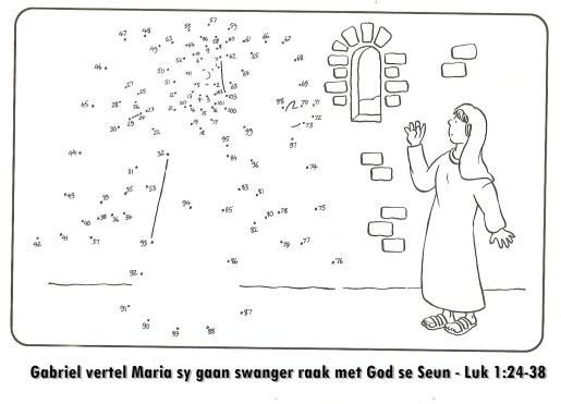 Gabriel verskyn aan Maria