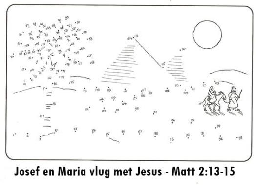 Josef en Maria vlug met Jesus