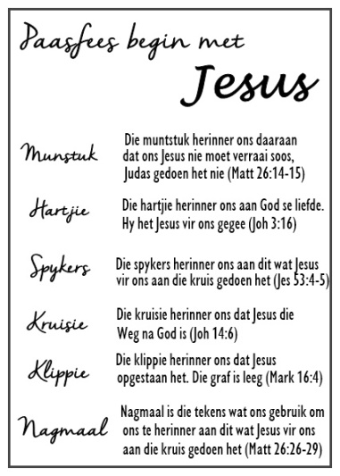 Paasfees begin met Jesus